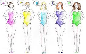 Relooking_Icone-ego13-06_Quelle est votre morphologie